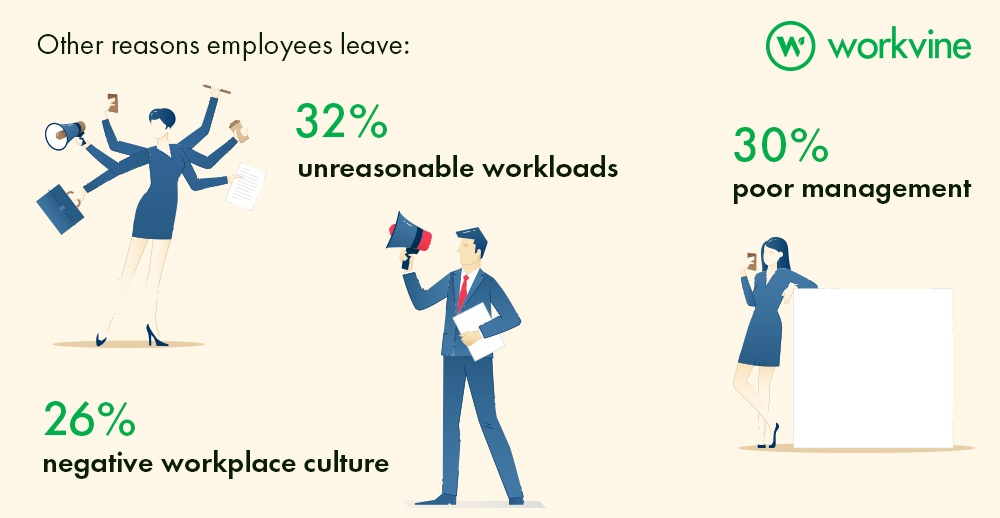 employee burnout infographic