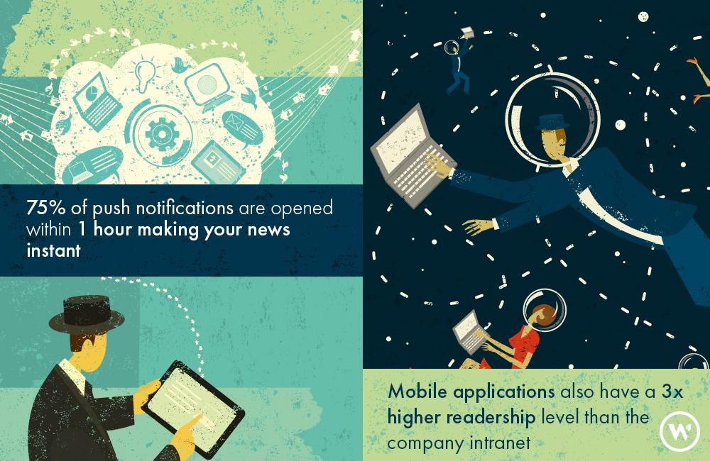 infographic, newsletter