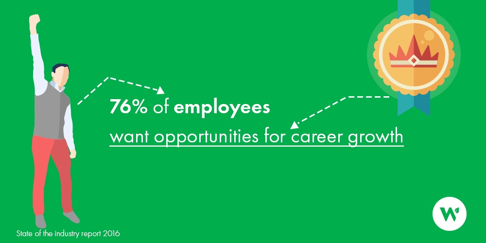career_growth_infographic (1).jpg