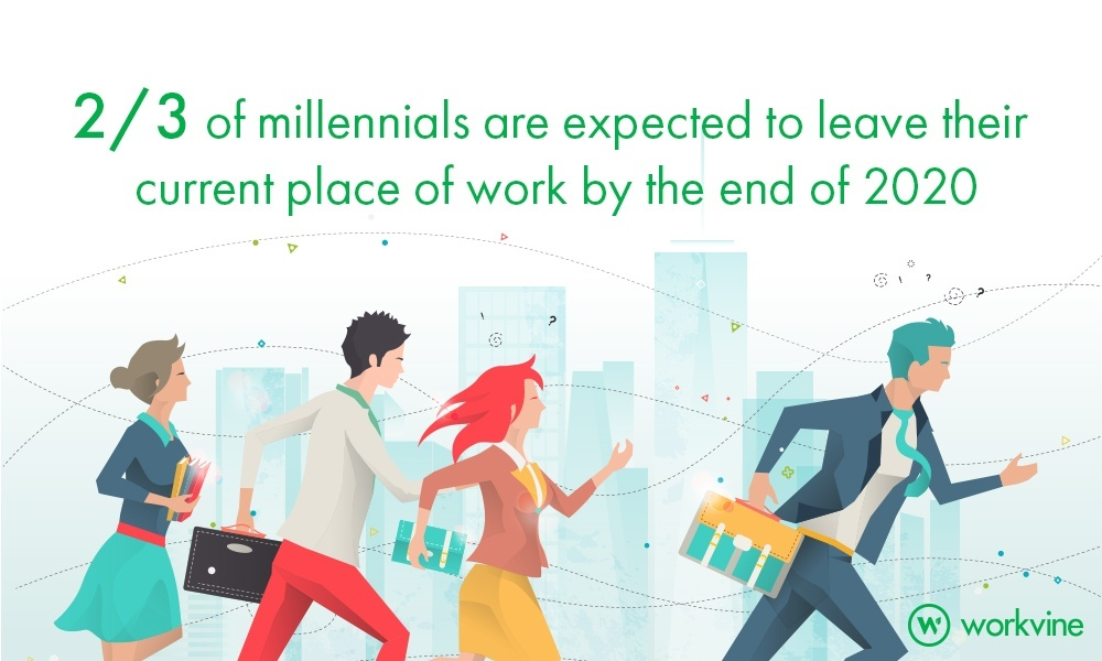 engaging with millennial workers